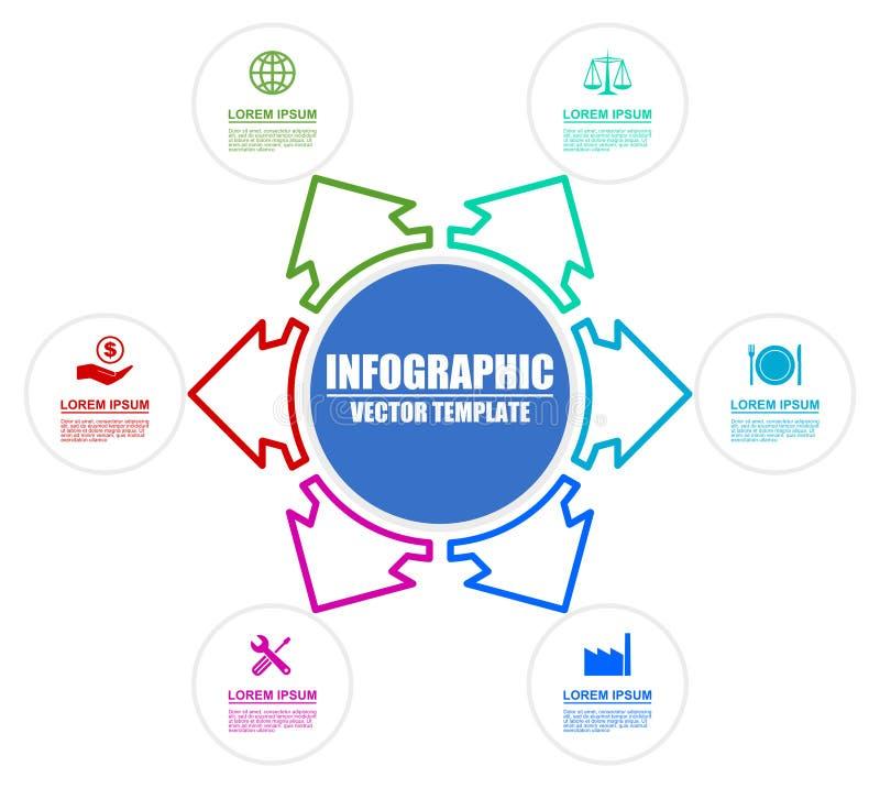 Infographic-Schablonentechnologiegeschäftsindustriereise-Nahrungsservice mit 6 Wahlen vektor abbildung