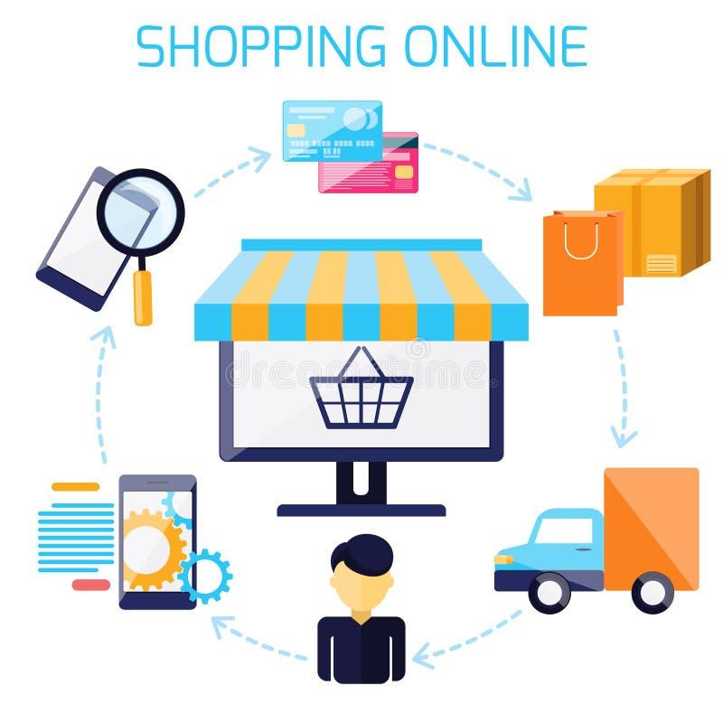 Infographic sekwencja dla online zakupy ilustracji