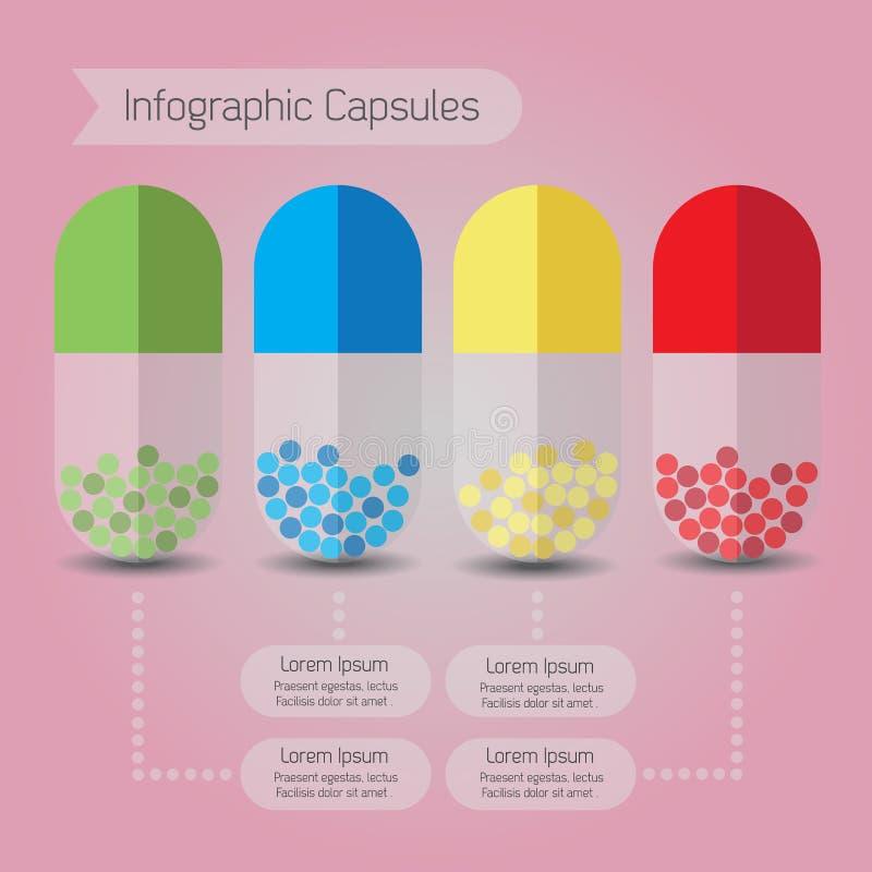 Infographic si chiude su delle capsule variopinte sul rosa illustrazione vettoriale