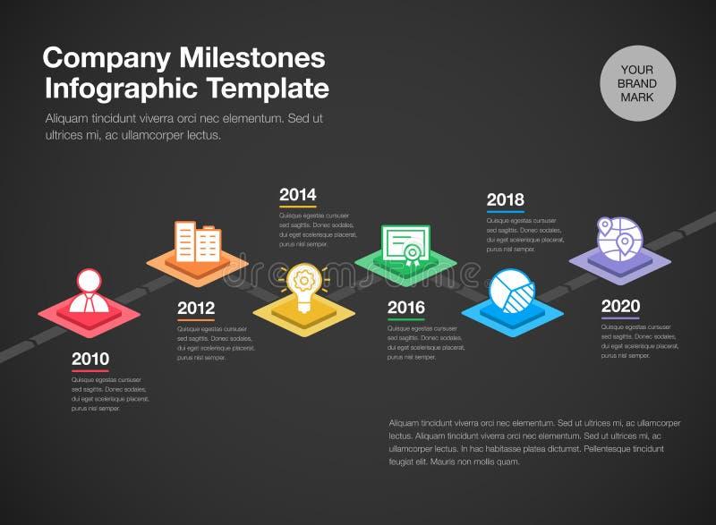 Infographic simple para la plantilla de la cronología de los jalones de la compañía - versión oscura libre illustration