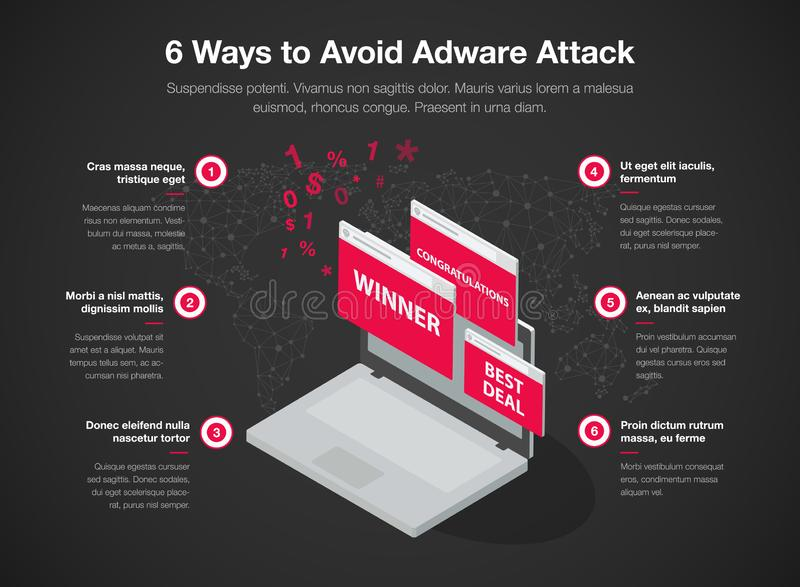 Infographic simple para que 6 maneras eviten la plantilla del ataque del adware, aislado en fondo oscuro libre illustration