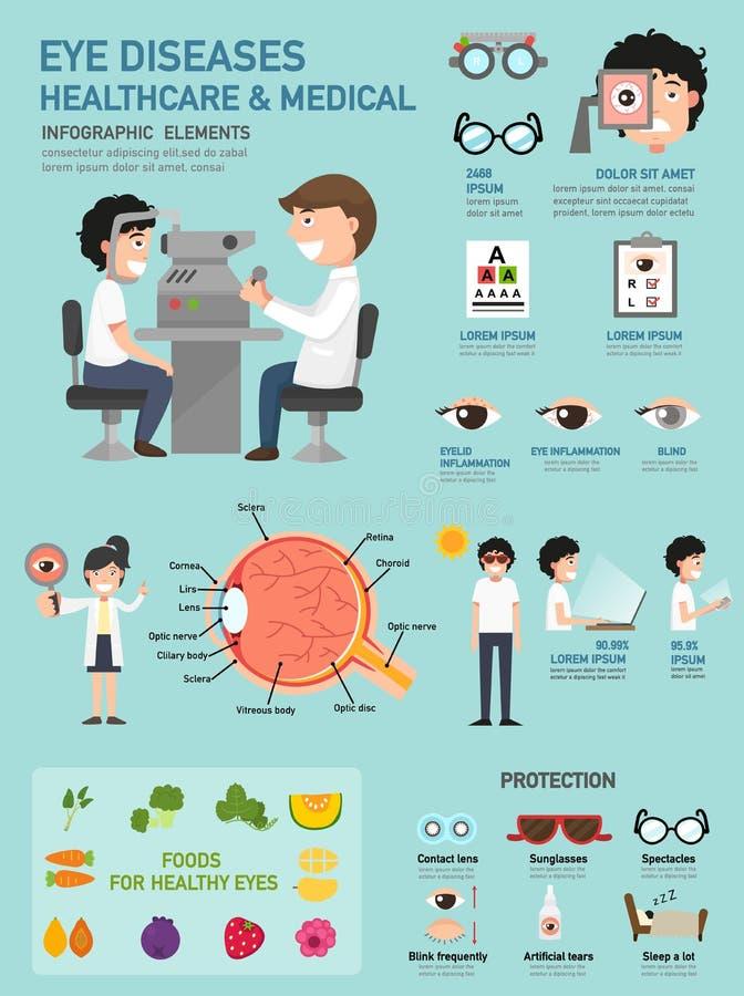 Infographic sjukvård & läkarundersökning för ögonsjukdomar vektor illustrationer
