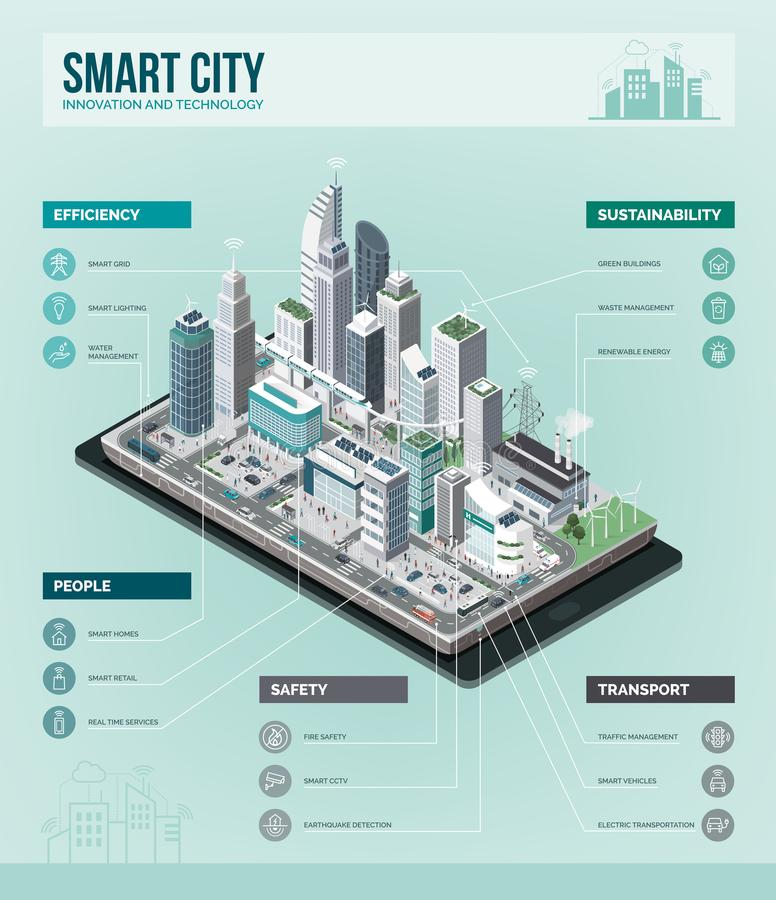 Infographic smart stad vektor illustrationer