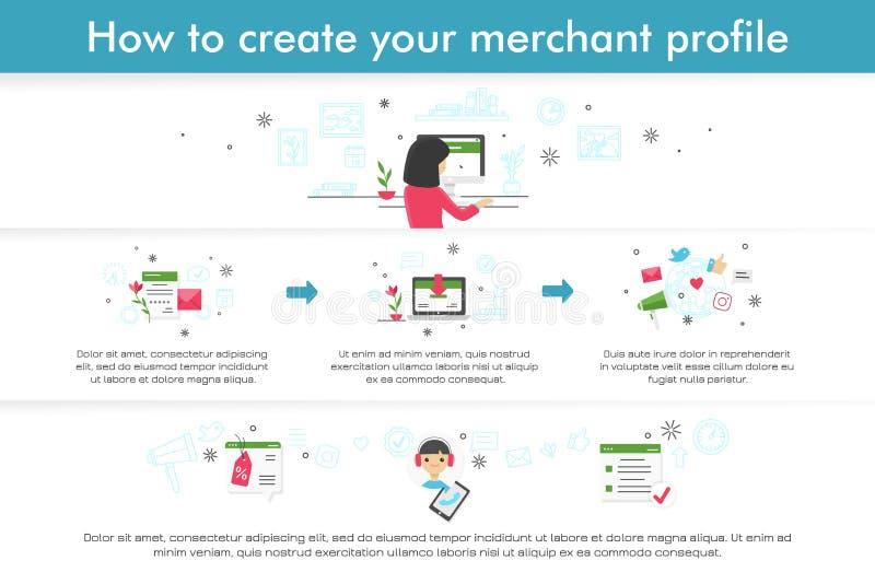 Infographic sobre cómo crear perfil mercantil Línea plana diseño libre illustration