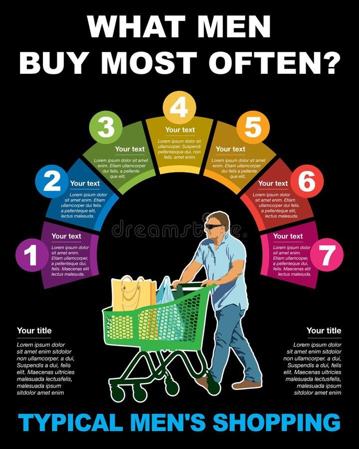 Infographic sobre compras ilustración del vector