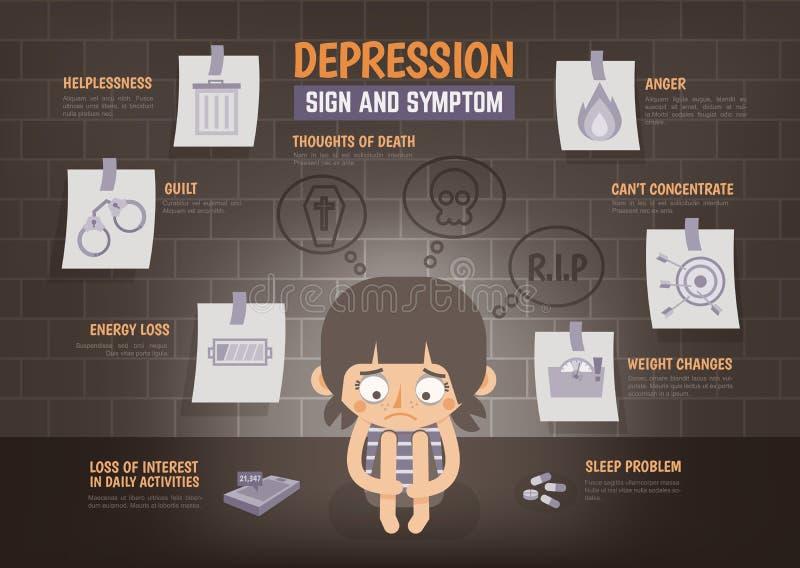 Infographic sobre muestra y síntoma de la depresión stock de ilustración
