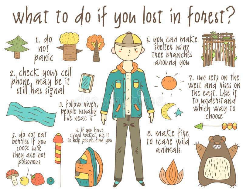 Infographic sobre qué hacer si usted perdió en bosque stock de ilustración