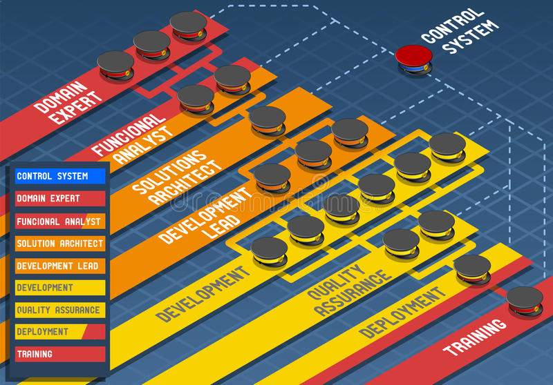 Infographic Software Development Scrum Methodology stock illustration
