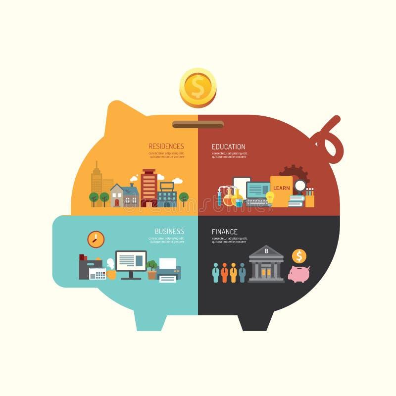 Infographic Sparschweinform des Anlagengeschäfteinsparungskonzeptes lizenzfreie abbildung