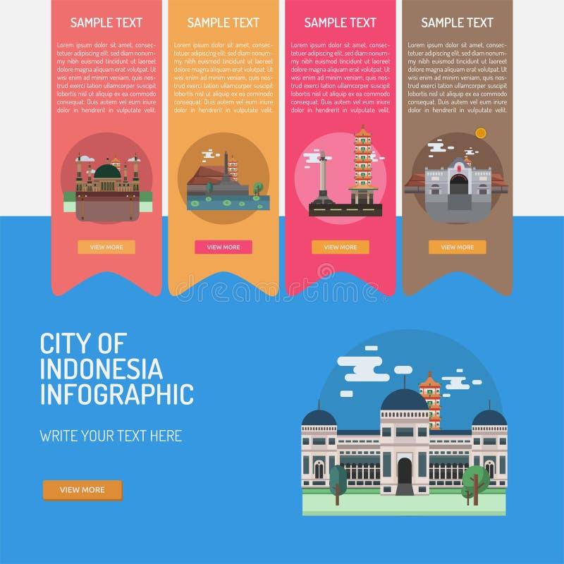 Infographic stad av indones royaltyfri illustrationer