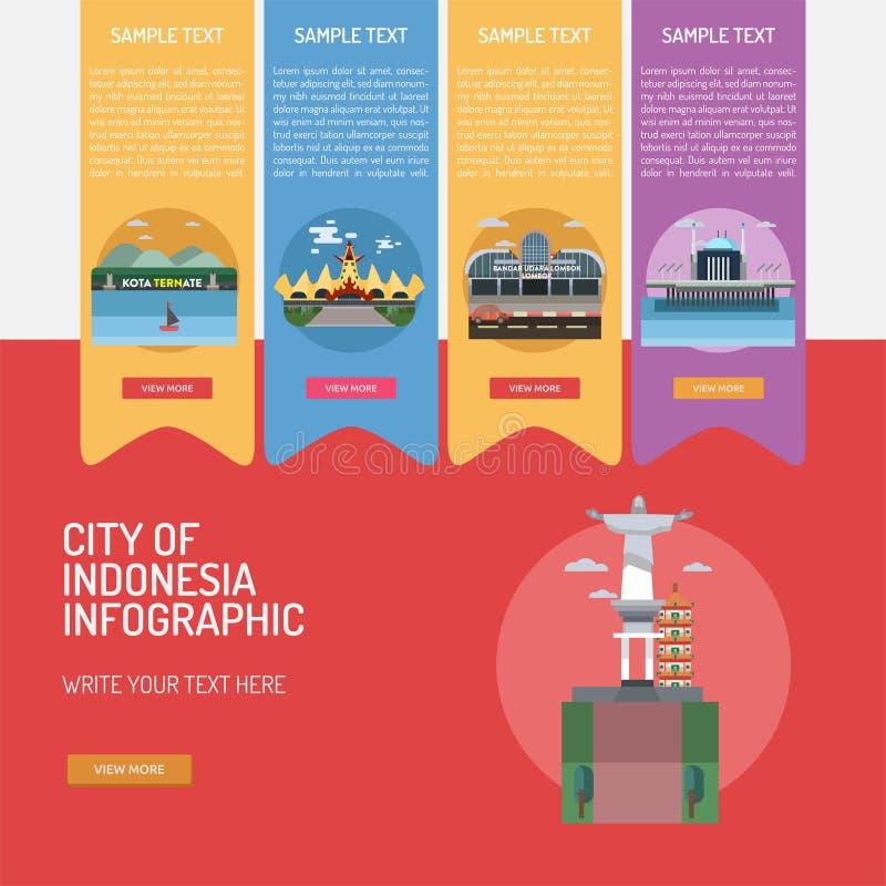 Infographic stad av indones vektor illustrationer