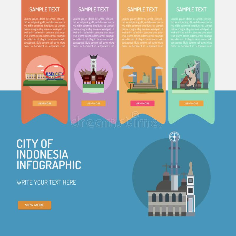 Infographic stad av indones stock illustrationer