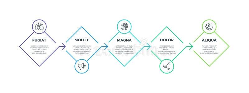 Infographic staplijn 5 grafische stap vierkante presentatie, de elementen van de bedrijfsproductiviteitschronologie Vectorstroom stock illustratie