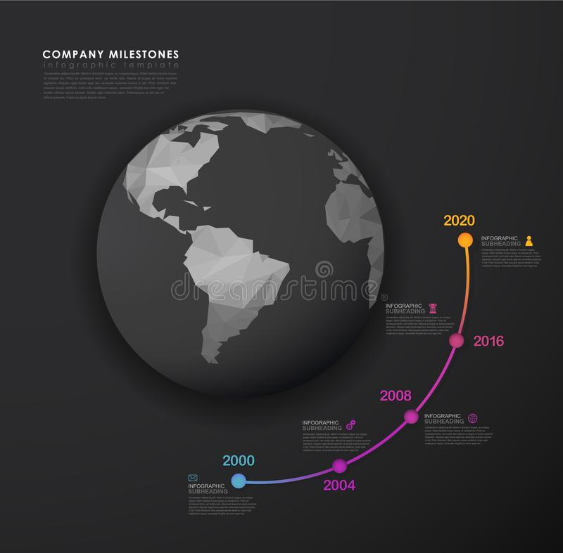 Infographic startup milestones timeline vector template with polygonal world map - dark version. Vector art stock illustration