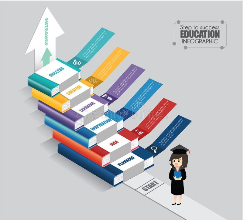 Infographic steg-för-steg utbildning för böcker royaltyfri illustrationer