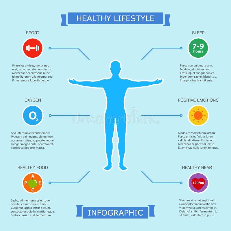 Infographic sund livsstil stock illustrationer