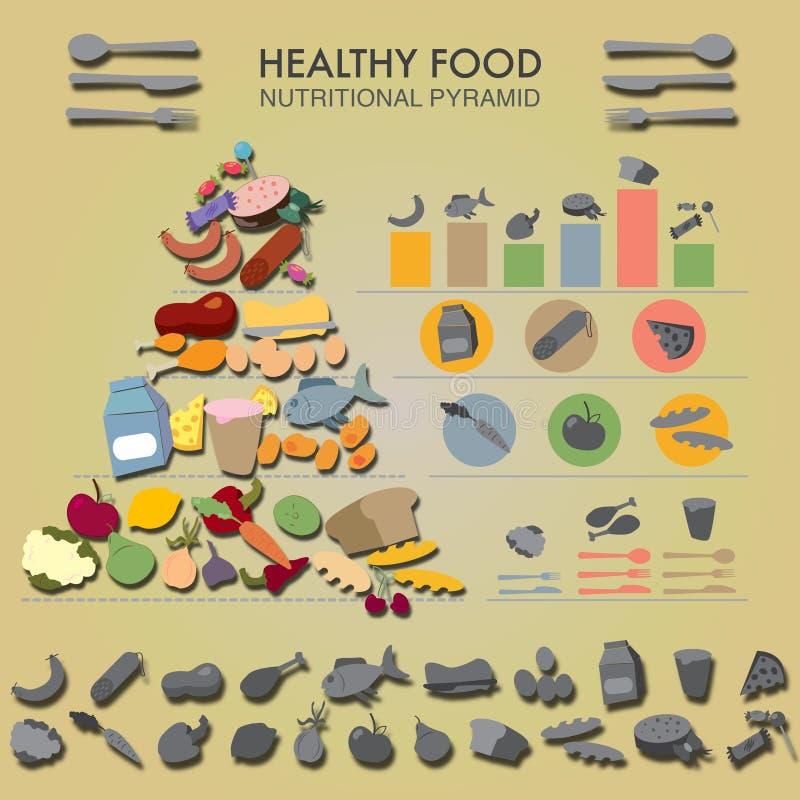 Infographic sund mat, näringsrik pyramid vektor illustrationer