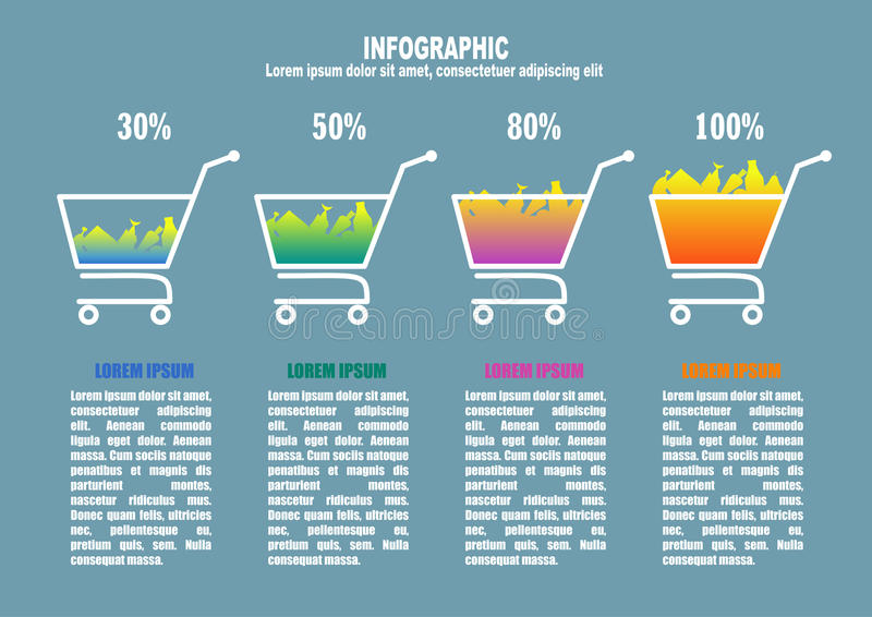 Infographic with supermarket trolleys, percents end foodstuff stock illustration