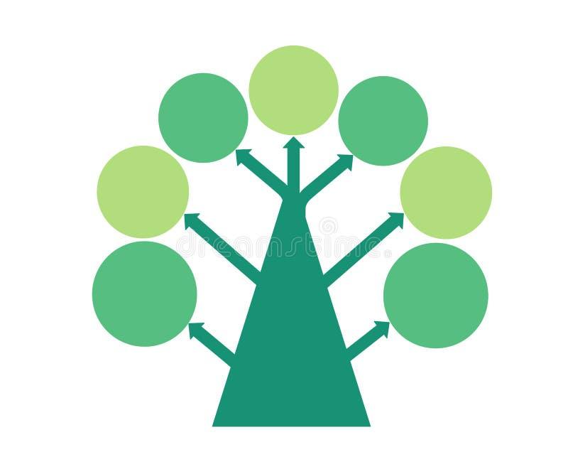 Infographic szablon dla biznesu, edukacja, sieć projekt, sztandary, broszurki, ulotki, diagram, obieg, linia czasu Wektorowy illu ilustracji