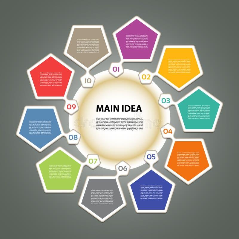 Infographic szablon dla biznesu 10 kroków jeździć na rowerze diagram ilustracja wektor