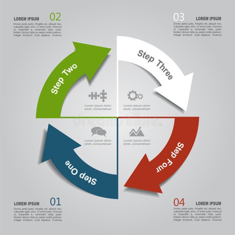 Infographic Szablon również zwrócić corel ilustracji wektora Używać dla obieg układu, diagram, biznesowe krok opcje, sztandar, si ilustracja wektor