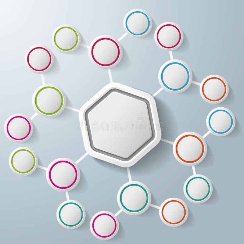 Infographic sześciokąta Kolorowi pierścionki Benzenowi ilustracja wektor