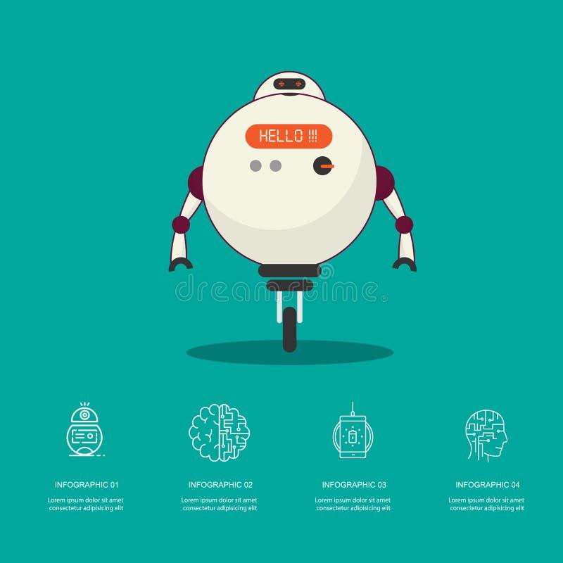 Infographic Sztucznej inteligencji pojęcie royalty ilustracja