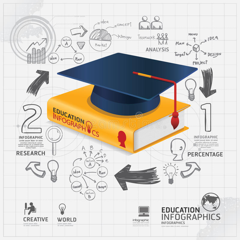 Infographic Template with book and Graduation cap doodles line vector illustration