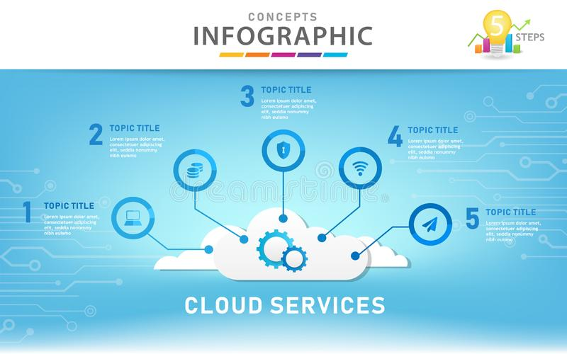 5 Steps modern Mindmap diagram with cloud concept. Infographic template for business. 5 Steps modern Mindmap diagram with cloud concept, presentation vector stock illustration