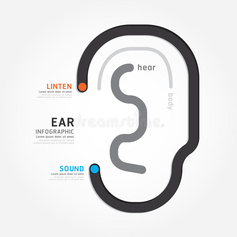 Infographic Template with ear line banner . concept vector vector illustration