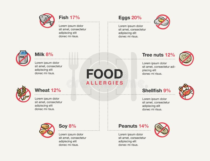 Infographic template for food allergies with doodle icons. Isolated on light background vector illustration