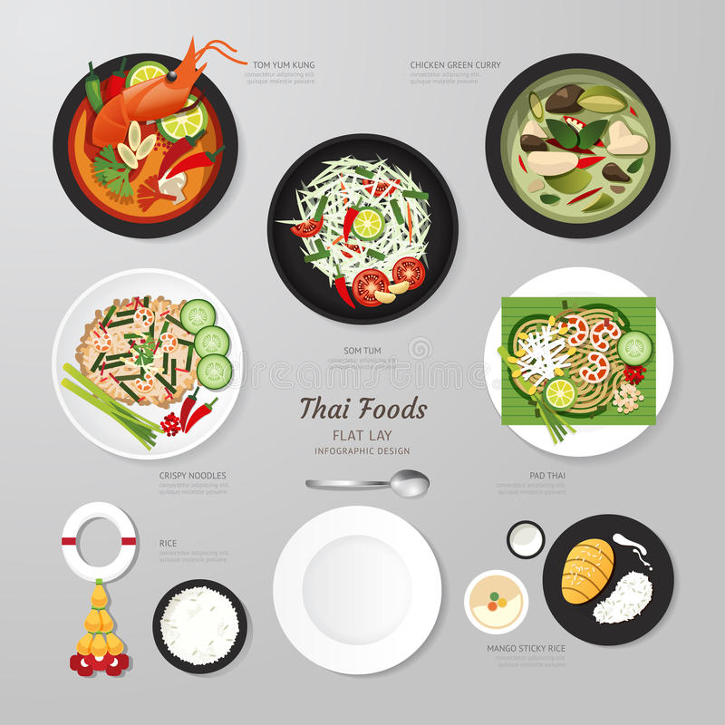 Infographic Thai foods business flat lay idea. Vector illustrati. On hipster concept.can be used for layout, advertising and web design vector illustration