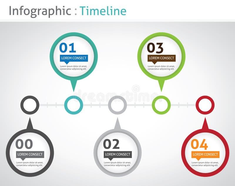 Infographic timeline royaltyfri illustrationer