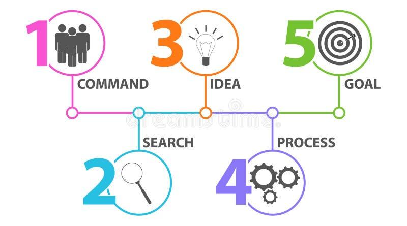 Infographic trattato Cronologia con 5 punti Modelli di Infographic nello stile di carta illustrazione di stock