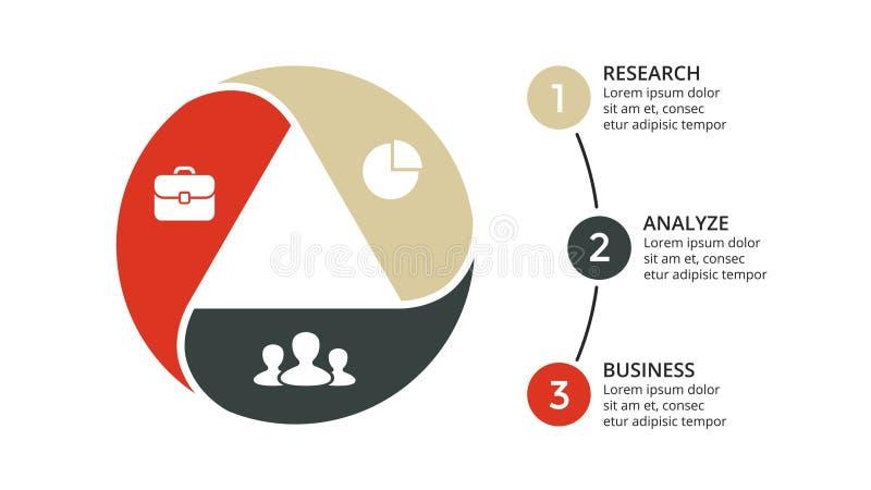 Infographic triangel för vektorcirkelpilar, cirkuleringsdiagram, graf, presentationsdiagram Affärsidé med 3 alternativ vektor illustrationer