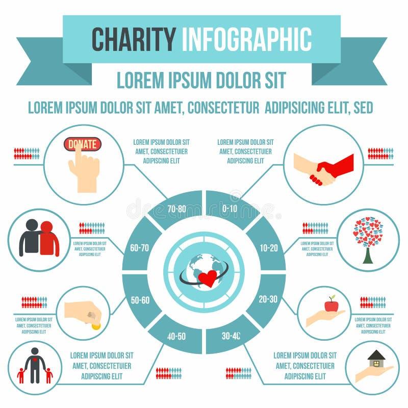 Infographic välgörenhet, plan stil vektor illustrationer