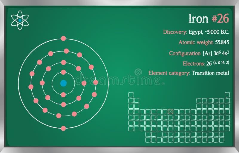 Infographic van het element van Ijzer royalty-vrije illustratie