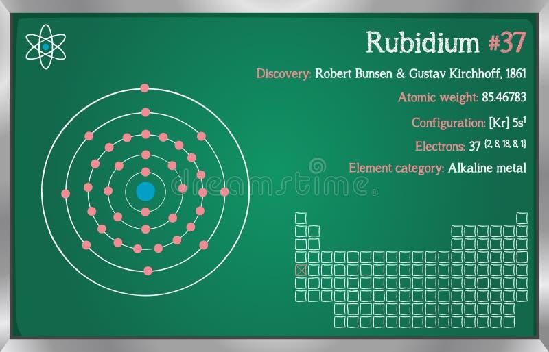 Infographic van het element van Rubidium vector illustratie