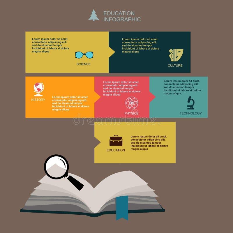 Infographic veeteelt, landbouw, vlak ontwerp, elementen stock illustratie