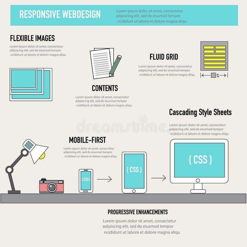 Infographic Vektor des entgegenkommenden Webdesigns des Gekritzels Illustration ENV vektor abbildung