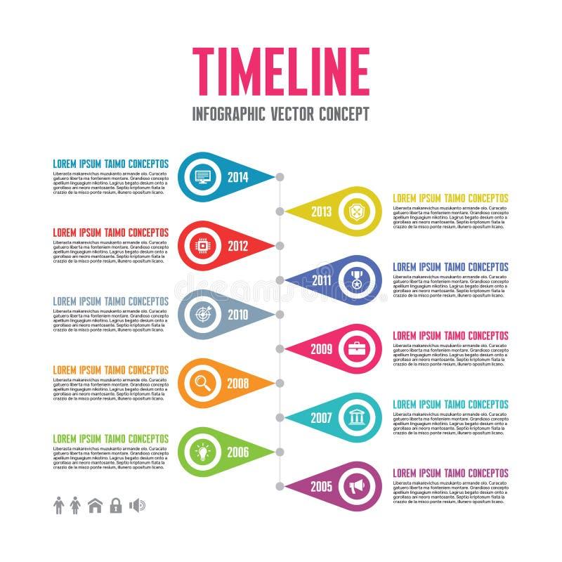 Infographic vektorbegrepp i plan designstil - Timelinemall vektor illustrationer