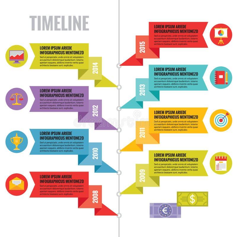 Infographic vektorbegrepp i plan designstil - Timelinemall med symboler stock illustrationer