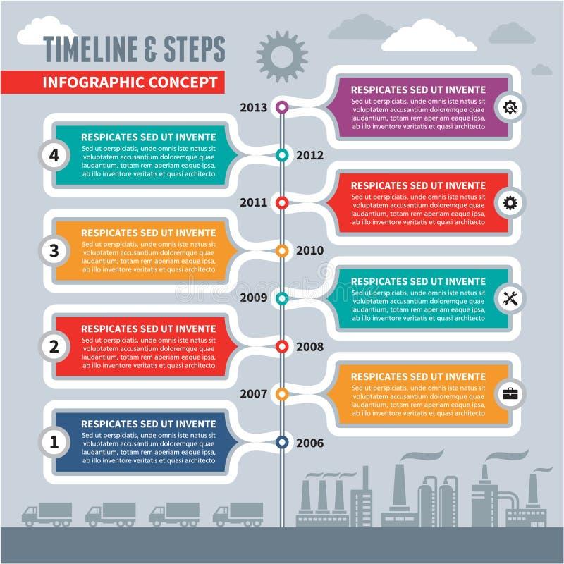 Infographic vektorbegrepp - Timeline & moment vektor illustrationer