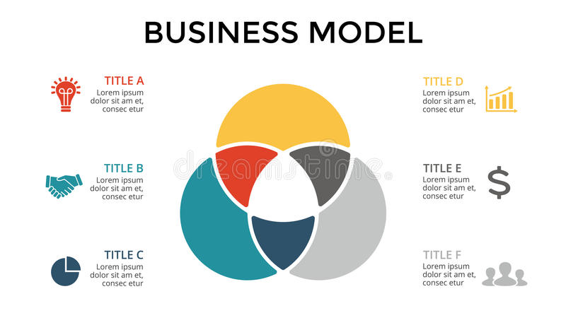Infographic vektorcirkel, cirkuleringsdiagram, graf, presentationsdiagram Affärsidé med 6 alternativ, delar, moment vektor illustrationer
