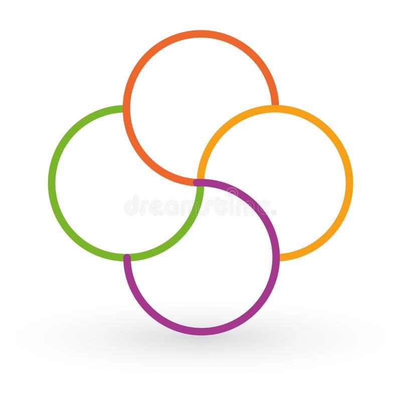 Infographic vektorcirkelpilar, cirkuleringsdiagram, datagraf, presentationsdiagram Begrepp för affärsstart med 4 alternativ, dela vektor illustrationer