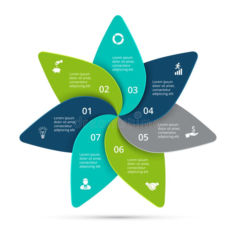 Infographic vektorcirkulering Affärsidéen med 7 alternativ, särar, kliver eller processar stock illustrationer
