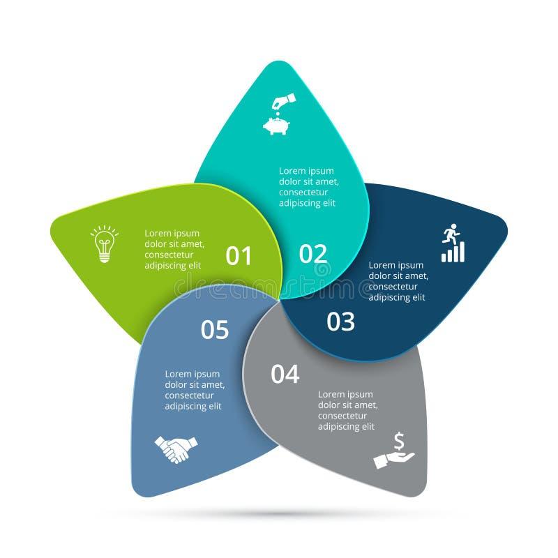 Infographic vektorcirkulering Affärsidéen med 5 alternativ, särar, kliver eller processar stock illustrationer