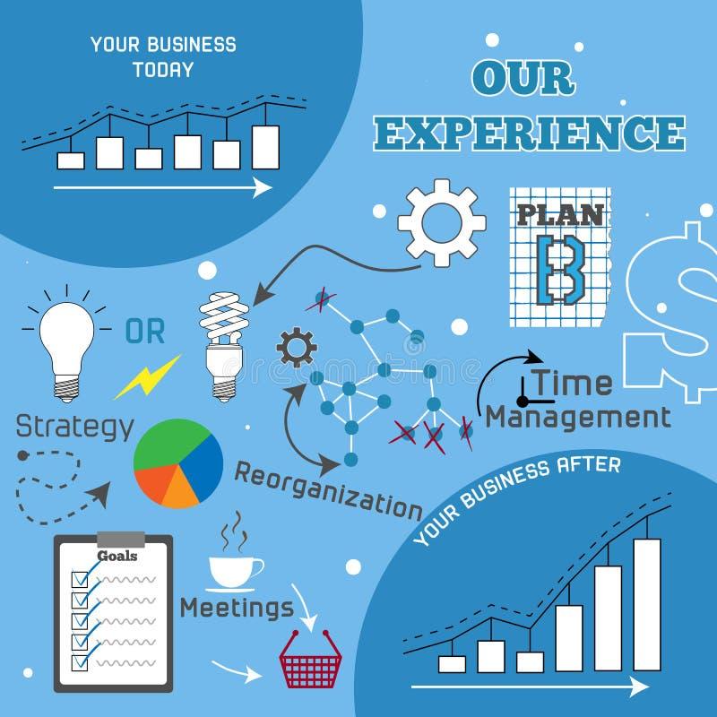 Infographic Vektorillustration der Geschäftsverbesserung lizenzfreies stockfoto