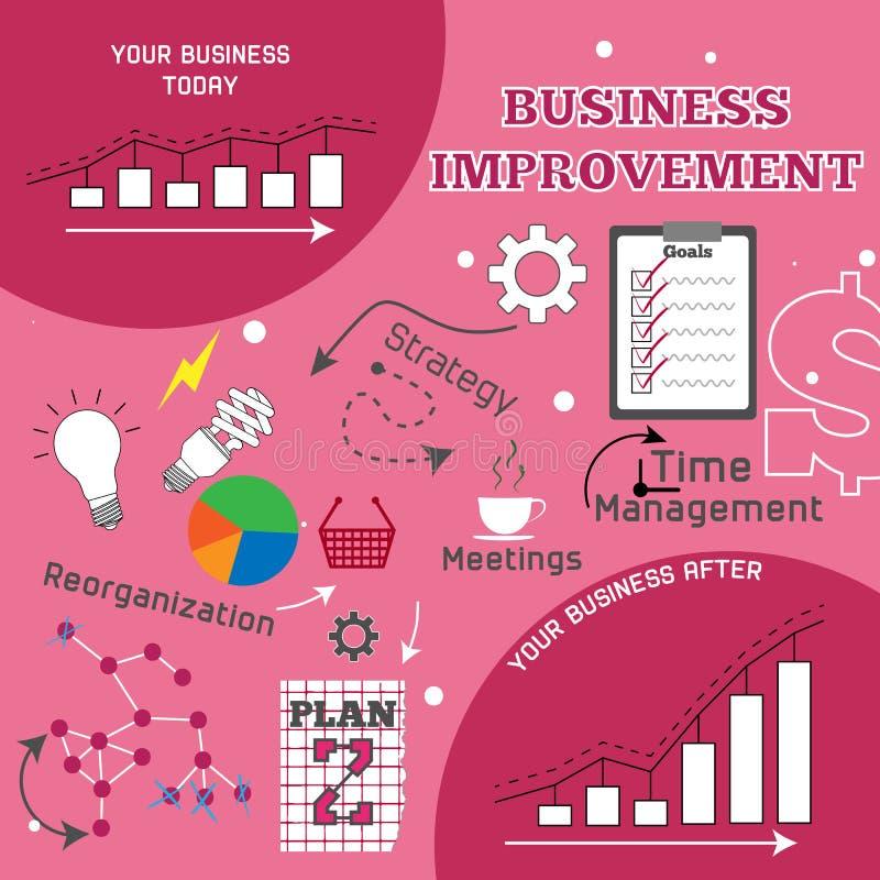Infographic Vektorillustration der Geschäftsverbesserung lizenzfreies stockbild