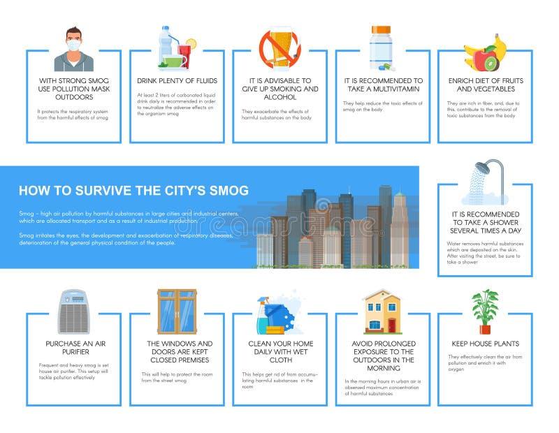 Infographic vektorillustration för smog Hur man fortlever i förorenad stad Designbeståndsdelar, symboler sänker stil Föroreningar royaltyfri illustrationer